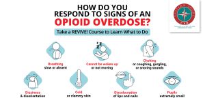 REVIVE! Lay-Rescuer Training (Naloxone Training) @ ESCSB - Prevention Office